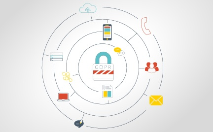 Data-drives-the-exhibitions-industry