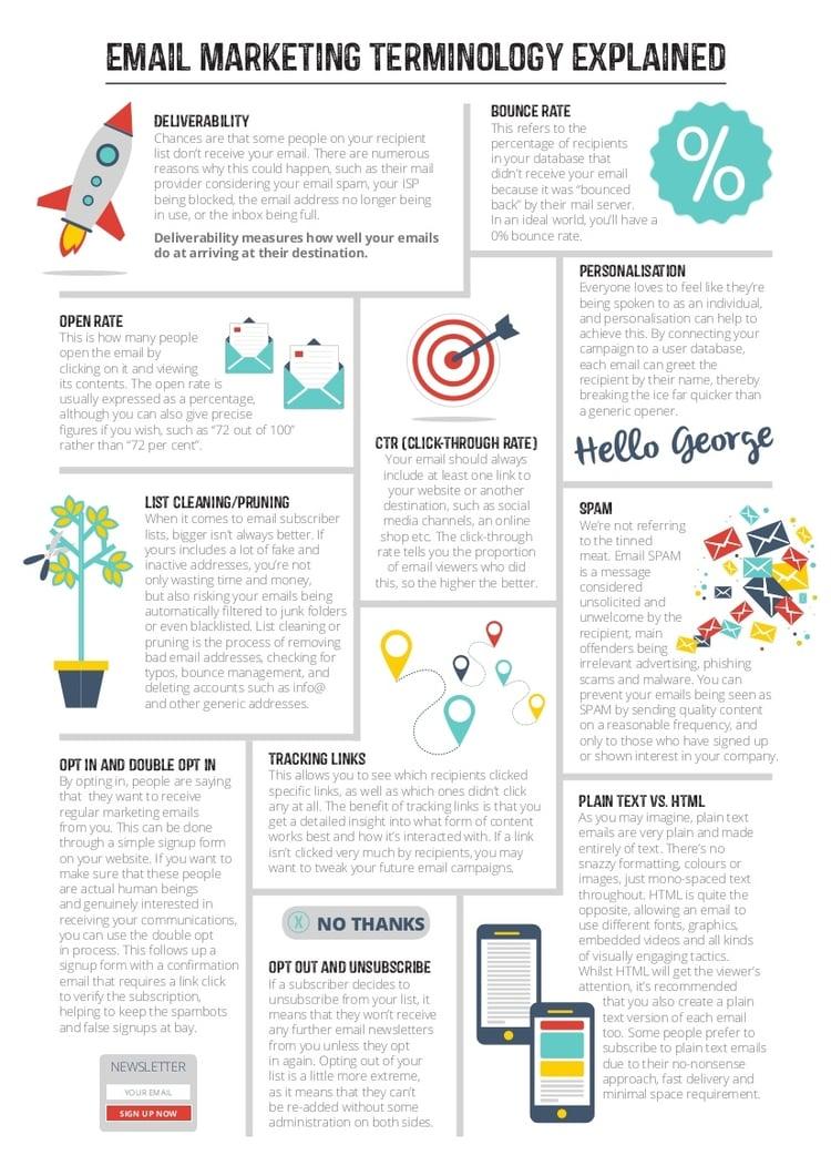 Email marketing terminology explained